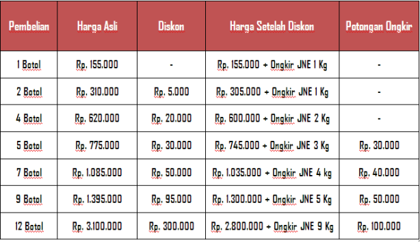 harga-qnc-jelly-gamat-new-7